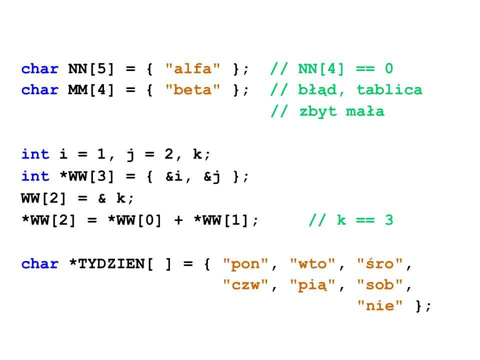 char NN[5] = { alfa }; // NN[4] == 0